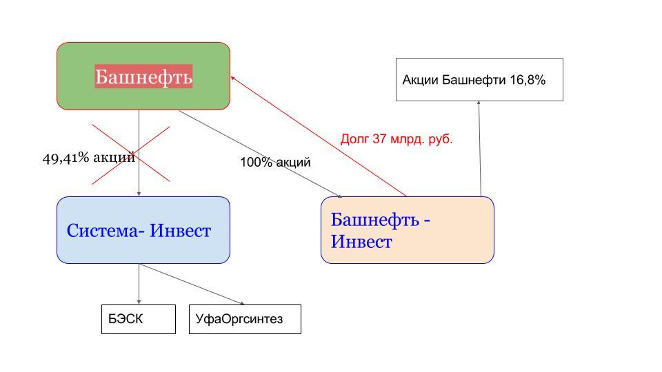 АФК Система (1).jpg