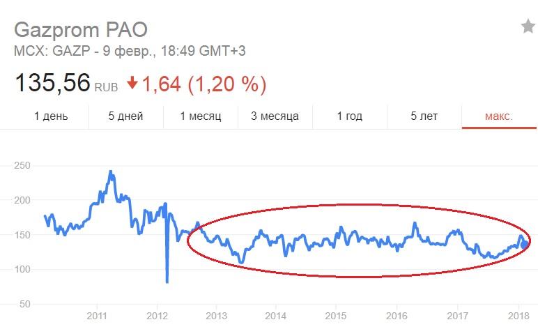 Боковик Газпрома.jpg